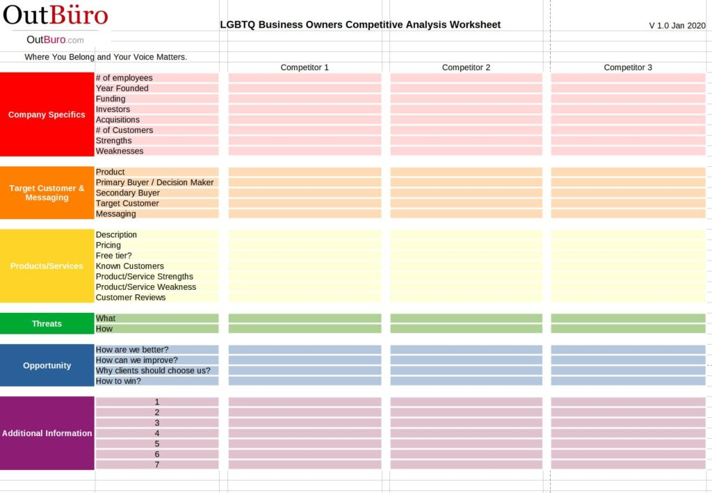 OutBüro - Resource - LGBTQ Business Owners Competitive Analysis Worksheet v 1-0 2020 Jan LGBT Entrepreneurs Business Owners Gay Lesbiann Queer